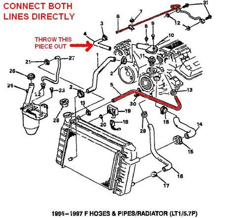 Quick Radiator Question Urgent Lstech Camaro