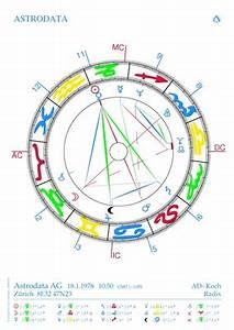 Geburtstag Berechnen : pers nliche horoskope von astrodata ~ Themetempest.com Abrechnung