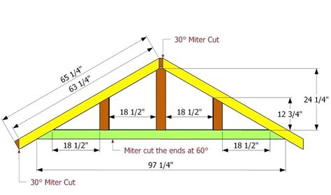 how to build a l how to build trusses how to build an l shaped roof how