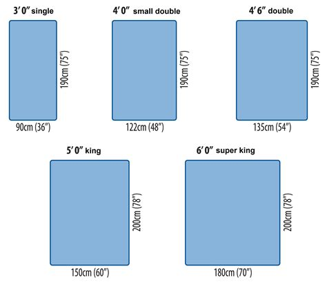 size blanket dimensions in cm bed sizes are confusing interior design major