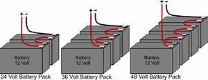 Urgent  36v 3 Battery Upgrade With Diagrams In Time For Christmas   Electricscooterparts Com Support