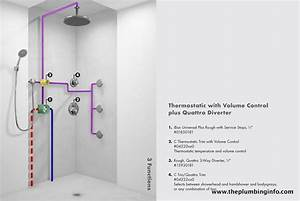 Shower Head Plumbing Diagram