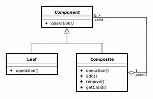 File Composite Uml Class Diagram  Fixed  Svg