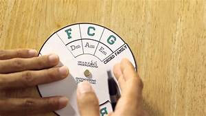 Circle Of Fifths  Basics For Ukulele Players