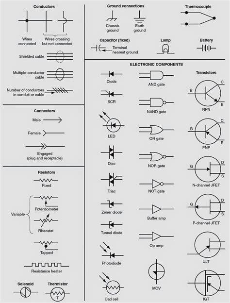 Hvac Drawing Key Repair Manual