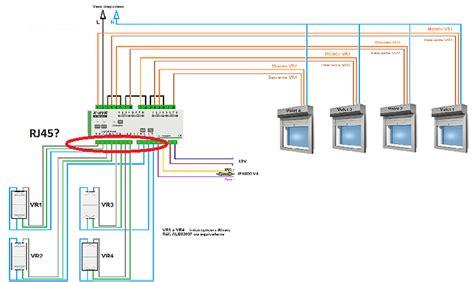 projet domotique avec ipx  xvr cartes ethernet