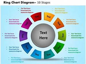 Ring Chart Diagram 10 Stages Powerpoint Slides And Ppt