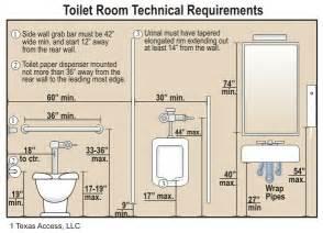 ada bathroom design 25 best ideas about ada bathroom on handicap bathroom handicap shower stalls and