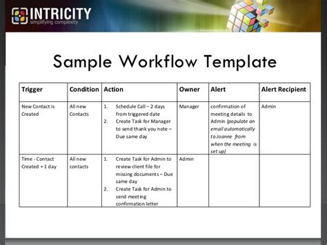 Workflow Calendar Template by Three Simple Workflow That Will Make Your Sale Team