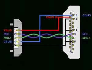 Vga Cable Wire Color Code Diagram