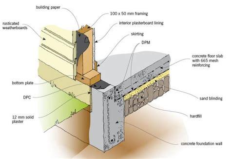 betonni pliti stati budivnitstvo branz remont remont plita