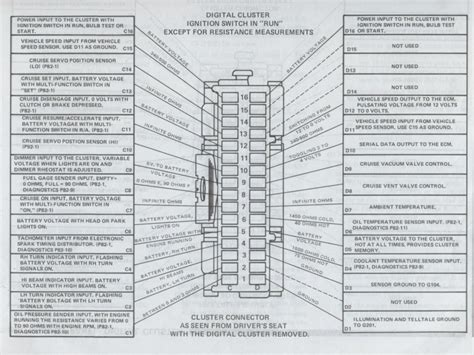 1984 Corvette Radio Wiring Diagram by 94 Corvette Radio Wiring Diagram Wiring Forums