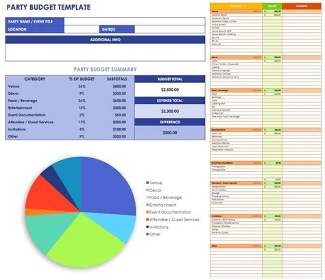 event budget templates smartsheet