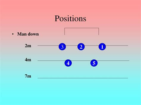 Ppt Water Polo Powerpoint Presentation Id202246