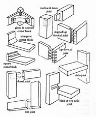 Best Woodworking Joints Ideas And Images On Bing Find What You