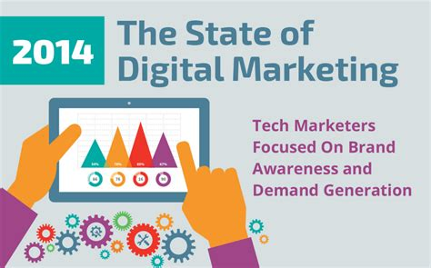 digital marketing information 2014 digital marketing priorities infographic digital