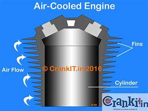 How Does An Air Cooled Engine Work