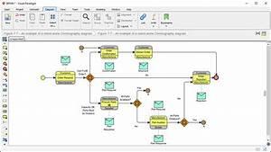 Bpmn Diagram And Tools