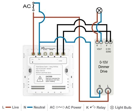 Wire Diagram 24v Driver by Cv 0 10v Dimming Led Driver Smart Home Yoswit
