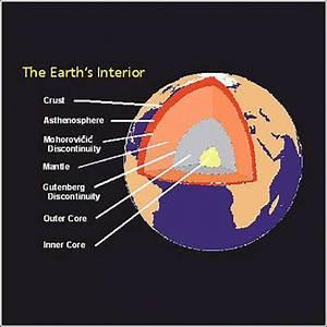 kraynaksciencewiki - Geosphere Team Page