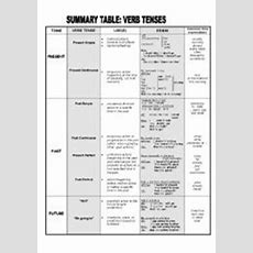 English Worksheet Summary Table Verb Tenses