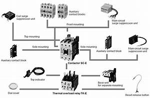 Standard Type Magnetic Contactor