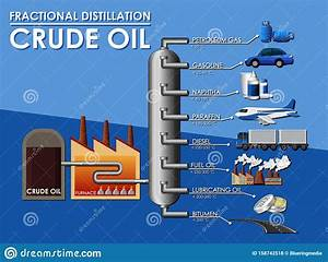 Diagram Showing Fractional Distillation Crude Oil Stock