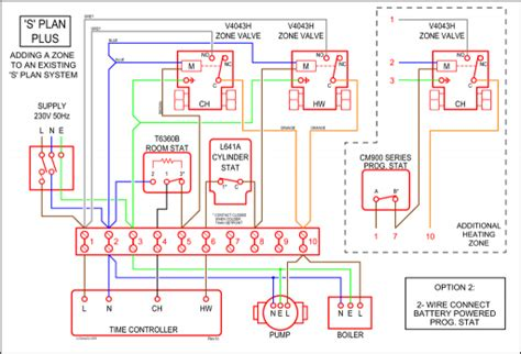 central heating controls  zoning diywiki