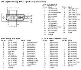 DVI to VGA Adapter Pinout Diagram