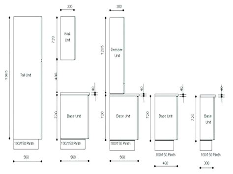 standard kitchen cabinet countertop height kitchen 598 kitchen countertop height kitchen counter height standard cabinet above large size of cabinets wall depth upper table sets kitchen counter height cm kitchen counter height breakfast bar