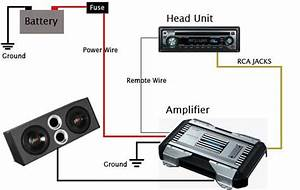 Car Audio Amplifier Instalation Guide