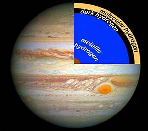 Gas Giant Planets May Contain Layers of 'Dark Hydrogen ...