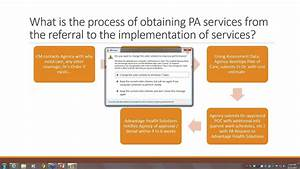 Medication Chart The Medicaid Prior Authorization Process Youtube