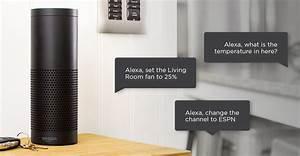 Smart Home Zeitschrift : hands free home automation imagine the possibilities home automation blog ~ Watch28wear.com Haus und Dekorationen