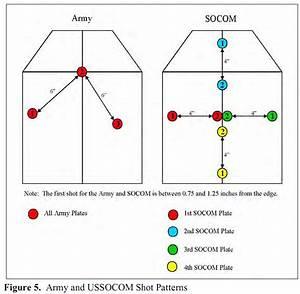 Kesler12 Armor Factoids