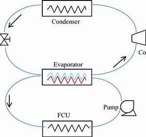 Schematic Diagram Of Water Chiller