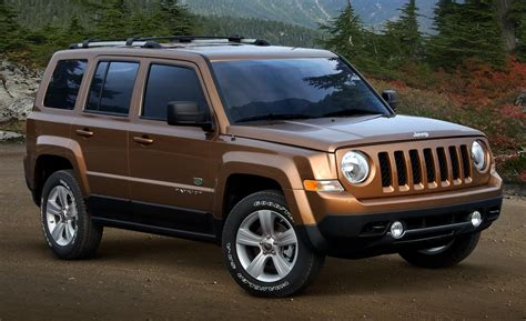 2018 Jeep Patriot 4x4 Automatic Review  Auto Car Update