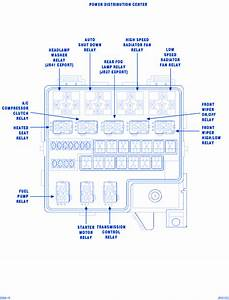 Dodge Sxt 2009 Fuse Box  Block Circuit Breaker Diagram