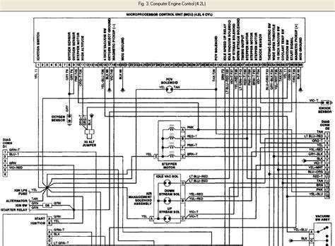 1989 Jeep Yj 4 2 Engine Wiring Diagram by 89 Jeep Wrangler 4 2l Rambler Engine Complete Wiring And