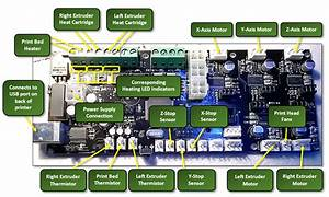 The Layout For The Creatr Series Motherboard   Leapfrog
