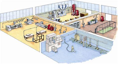 Разработка программы энергосбережения и энергоэффективности . образовательный центр охраны труда