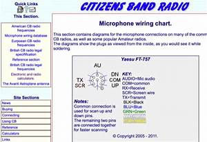 Microphone Wiring Diagrams - Resource Detail