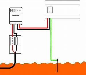 Electrics:earthing_supply_types_and_bonding:earthing ...