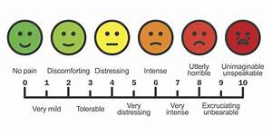 Wong Baker Scale Chart The Scale Chart What It Really Means Prohealth