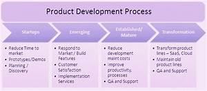 EMZ Infotech Top Web Design Development company and ...