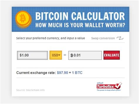Convert 1 bitcoin to us dollar. 16 Awesome and useful Bitcoin calculators