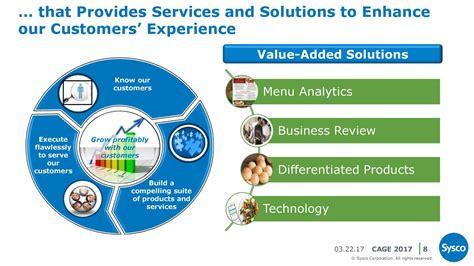 SYSCO Corporation (SYY) Presents At Consumer Analyst Group ...