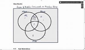 2 1  Class Example With Venn Diagram P1