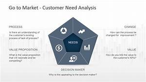 Go To Market Strategy Powerpoint Template