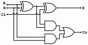 Logic Diagram Of 4 Bit Full Adder : redstone gate ideas redstone discussion and mechanisms ~ A.2002-acura-tl-radio.info Haus und Dekorationen